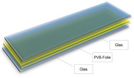 Gelaagd-glas.jpg