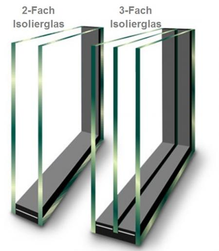 2 fach isolierglas. Black Bedroom Furniture Sets. Home Design Ideas